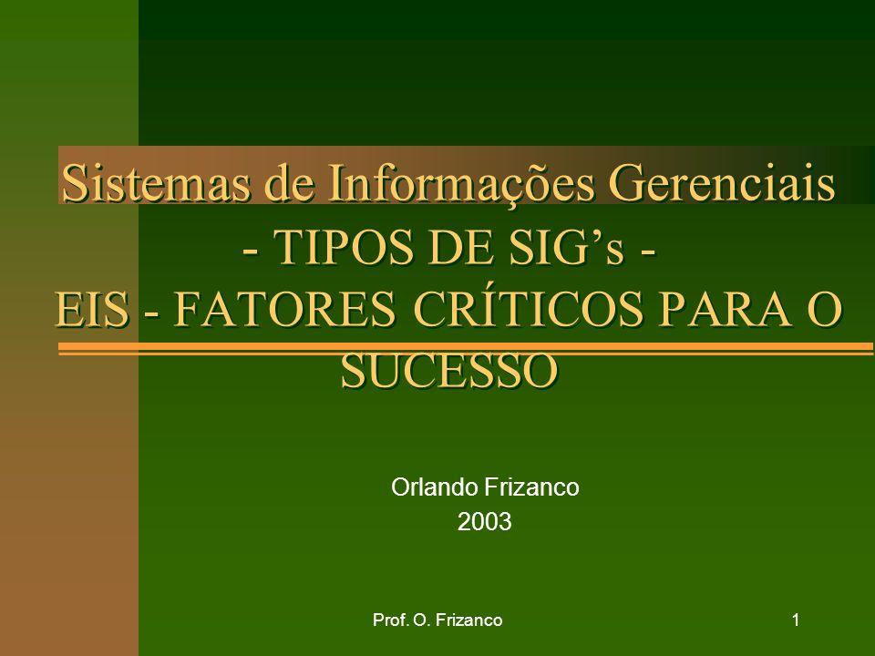 Sistemas de Informações Gerenciais - TIPOS DE SIG's - EIS - FATORES CRÍTICOS PARA O SUCESSO