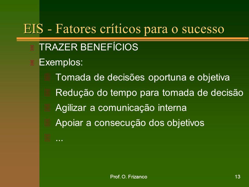 EIS - Fatores críticos para o sucesso
