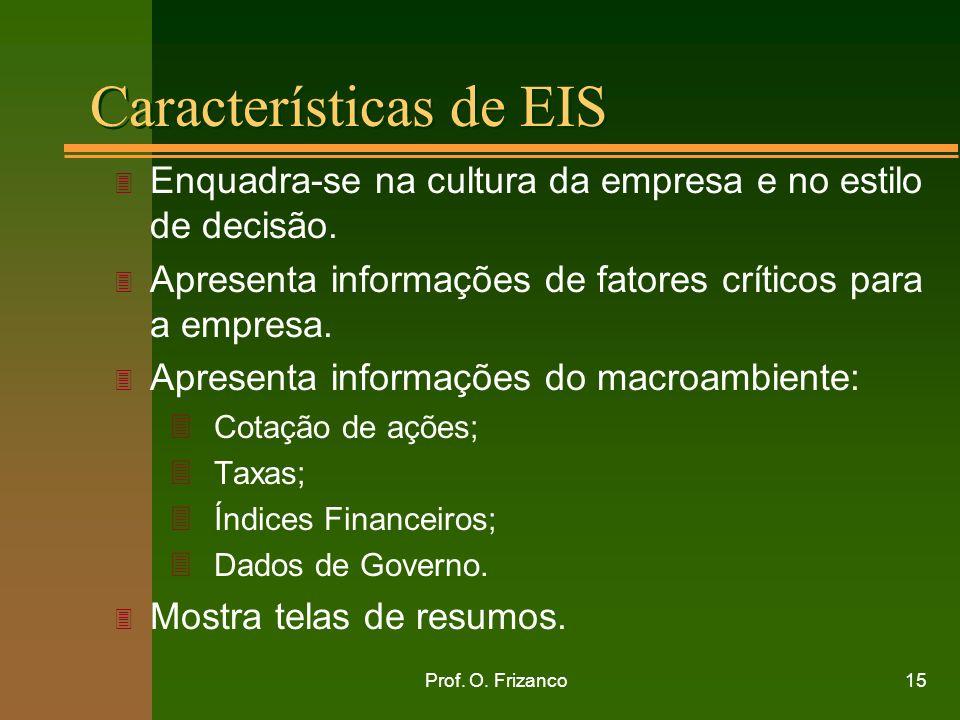 Características de EIS