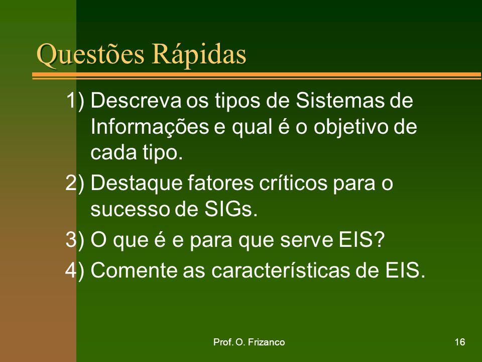 Questões Rápidas 1) Descreva os tipos de Sistemas de Informações e qual é o objetivo de cada tipo.
