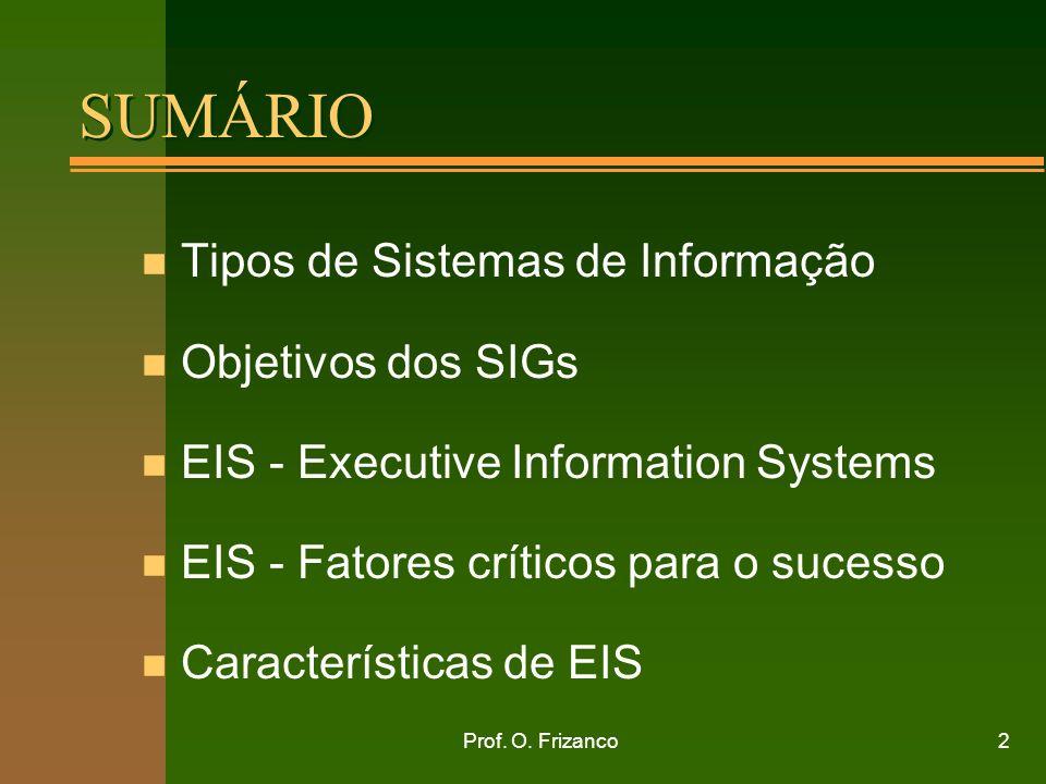 SUMÁRIO Tipos de Sistemas de Informação Objetivos dos SIGs