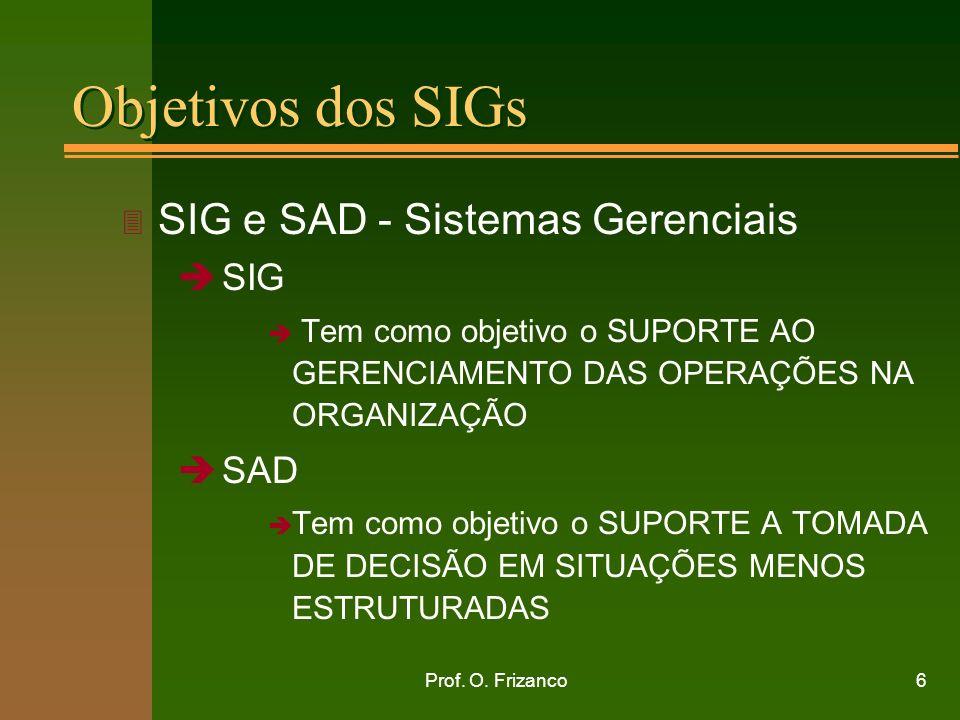 Objetivos dos SIGs SIG e SAD - Sistemas Gerenciais SIG SAD