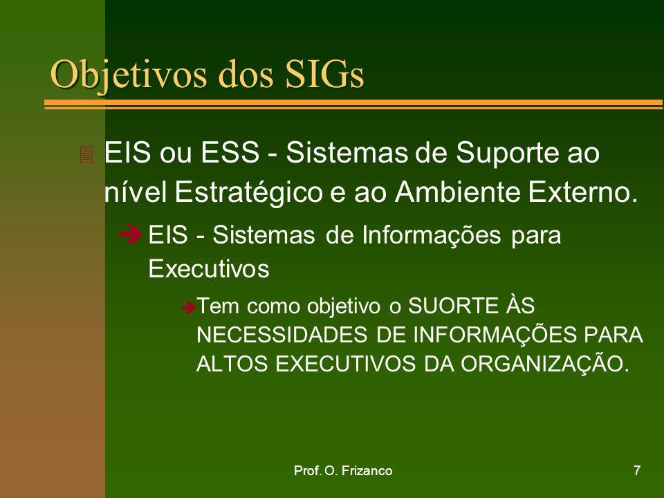 Objetivos dos SIGs EIS ou ESS - Sistemas de Suporte ao nível Estratégico e ao Ambiente Externo. EIS - Sistemas de Informações para Executivos.