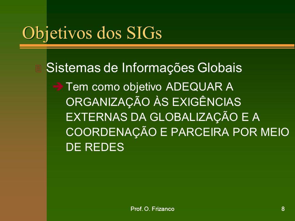 Objetivos dos SIGs Sistemas de Informações Globais