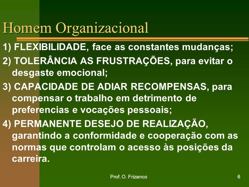 Homem Organizacional 1) FLEXIBILIDADE, face as constantes mudanças;