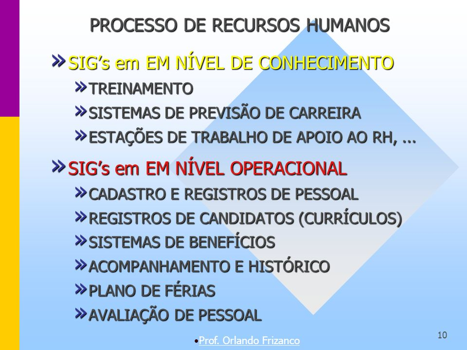PROCESSO DE RECURSOS HUMANOS