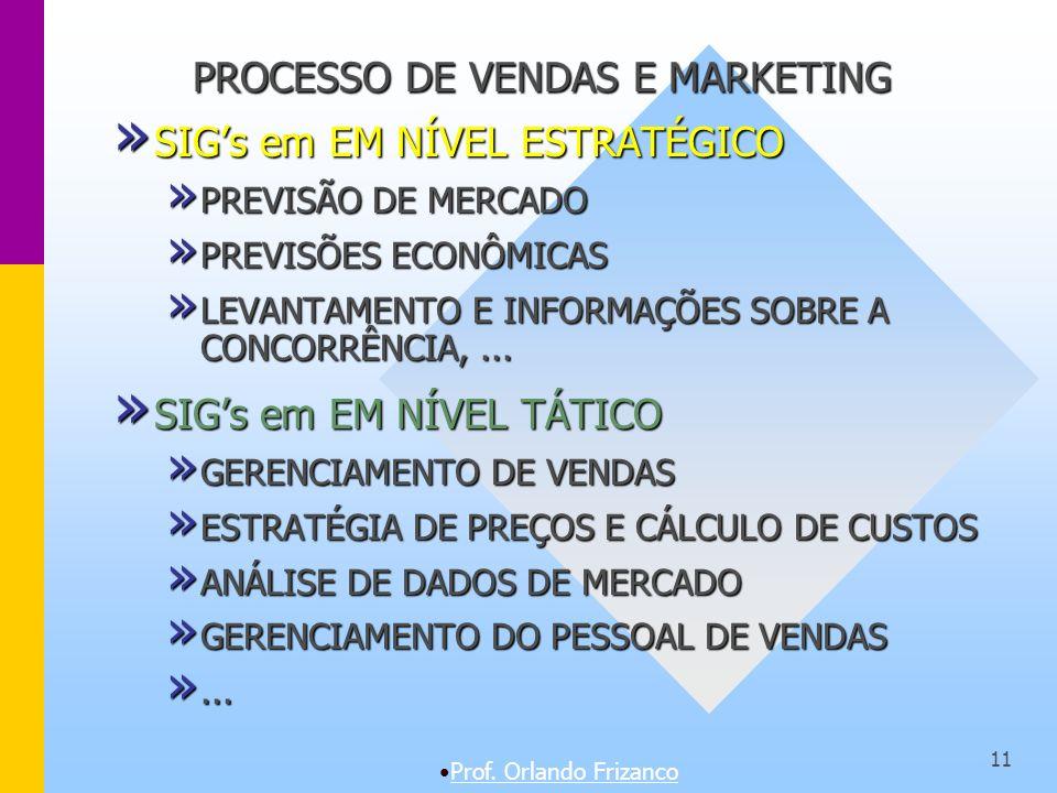 PROCESSO DE VENDAS E MARKETING