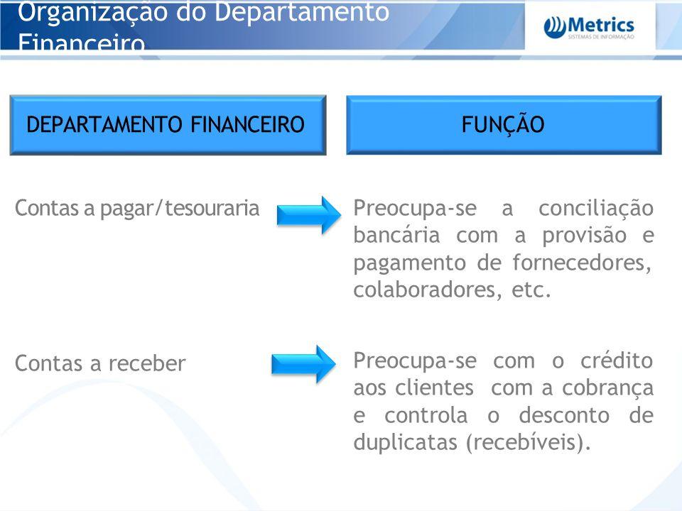 Organização do Departamento Financeiro