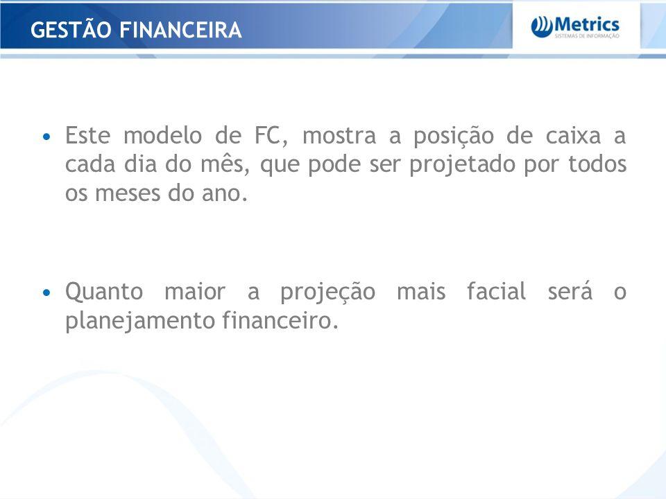 Quanto maior a projeção mais facial será o planejamento financeiro.