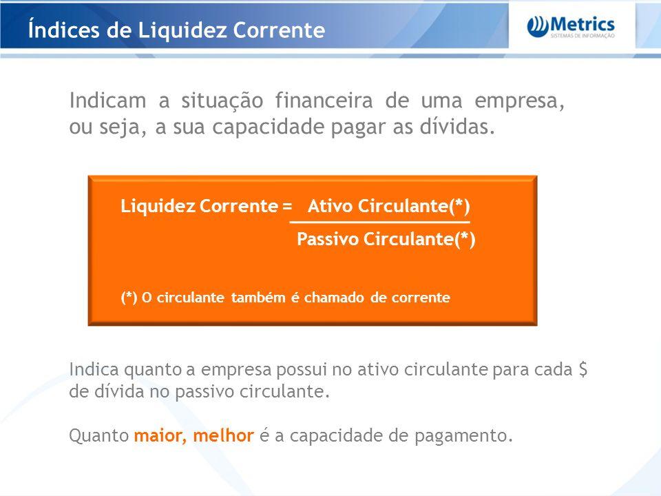 Índices de Liquidez Corrente