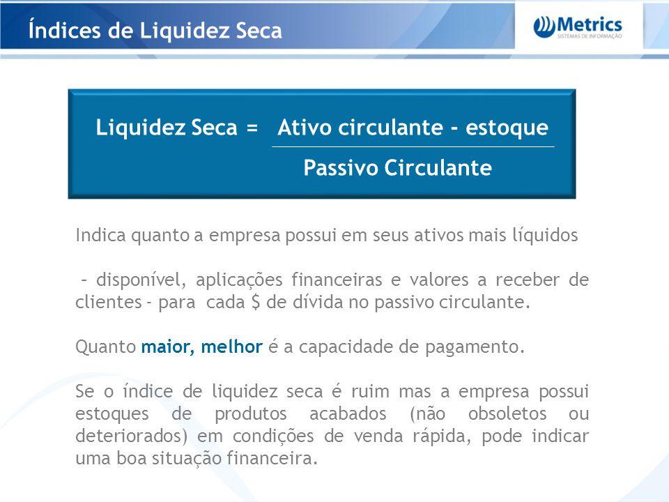 Índices de Liquidez Seca