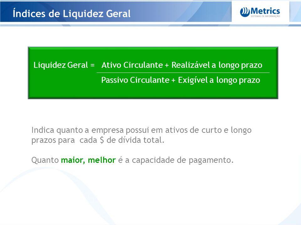 Índices de Liquidez Geral