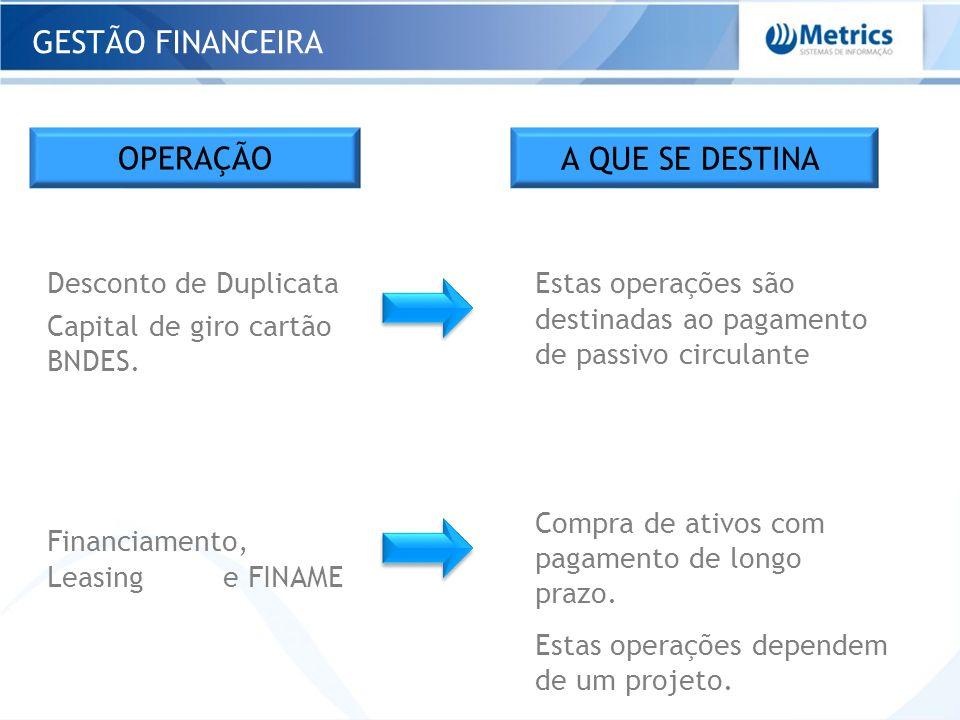 GESTÃO FINANCEIRA OPERAÇÃO A que se destina