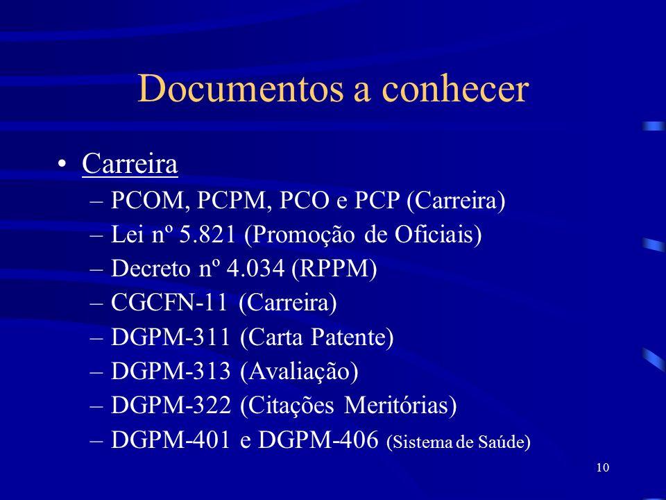 Documentos a conhecer Carreira PCOM, PCPM, PCO e PCP (Carreira)