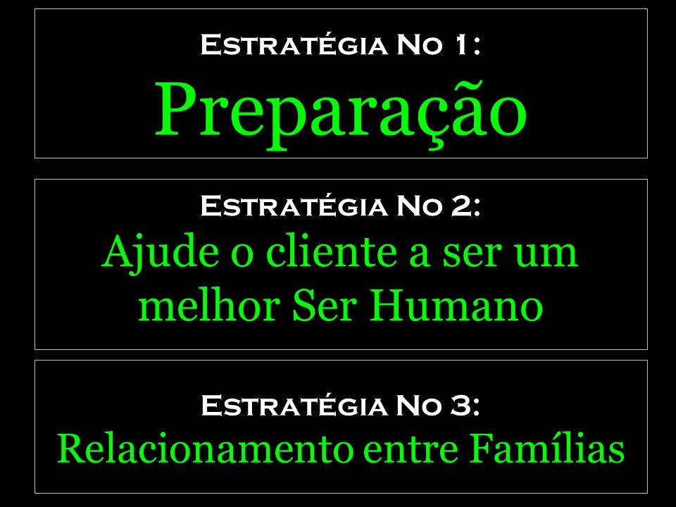 Estratégia No 3: Relacionamento entre Famílias