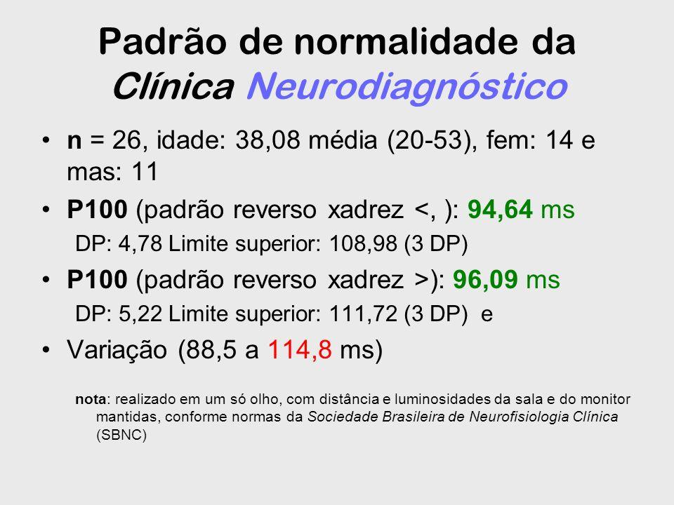 Padrão de normalidade da Clínica Neurodiagnóstico