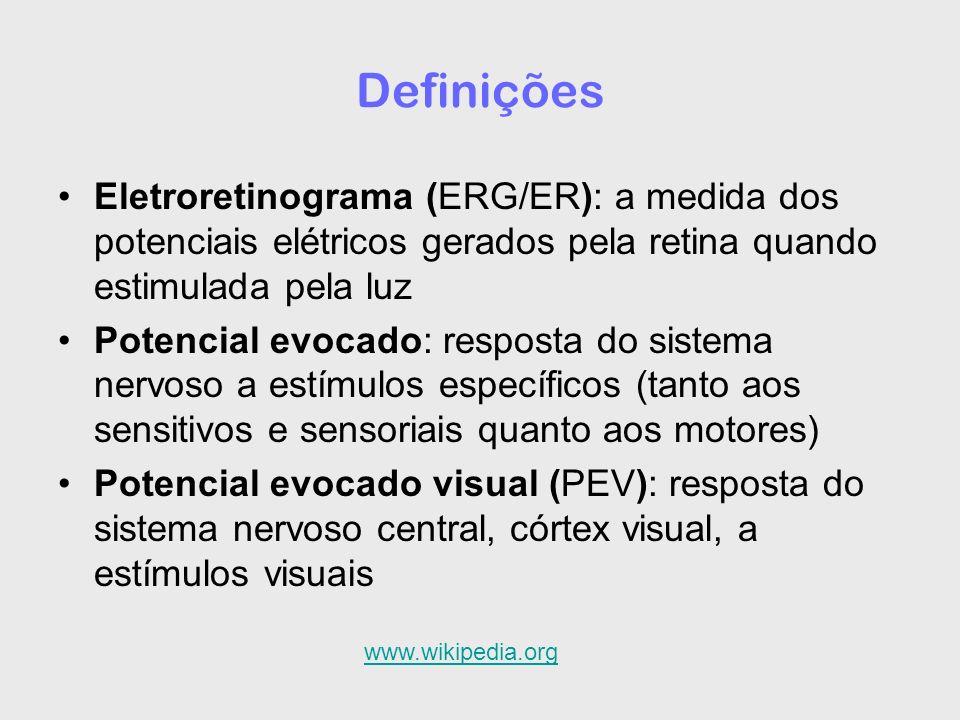 Definições Eletroretinograma (ERG/ER): a medida dos potenciais elétricos gerados pela retina quando estimulada pela luz.