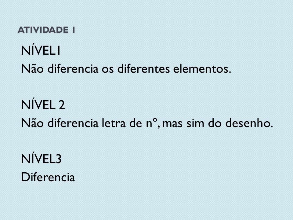 ATIVIDADE 1 NÍVEL1 Não diferencia os diferentes elementos.
