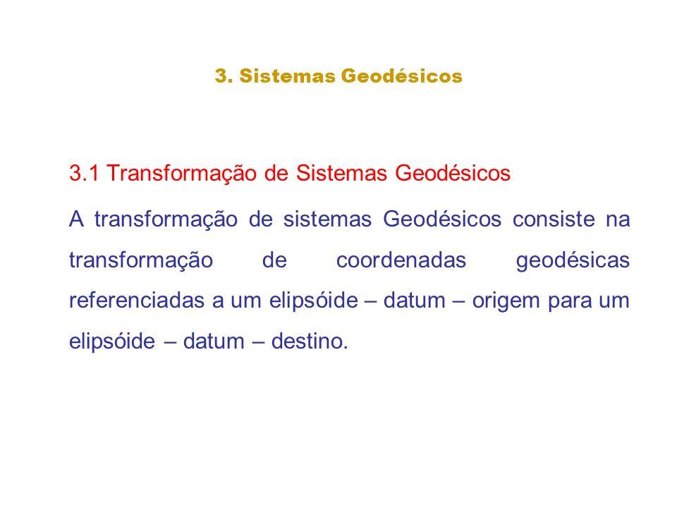 3.1 Transformação de Sistemas Geodésicos