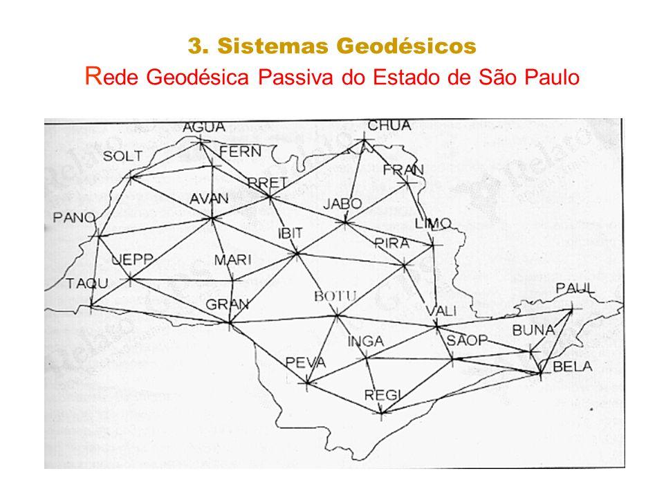3. Sistemas Geodésicos Rede Geodésica Passiva do Estado de São Paulo
