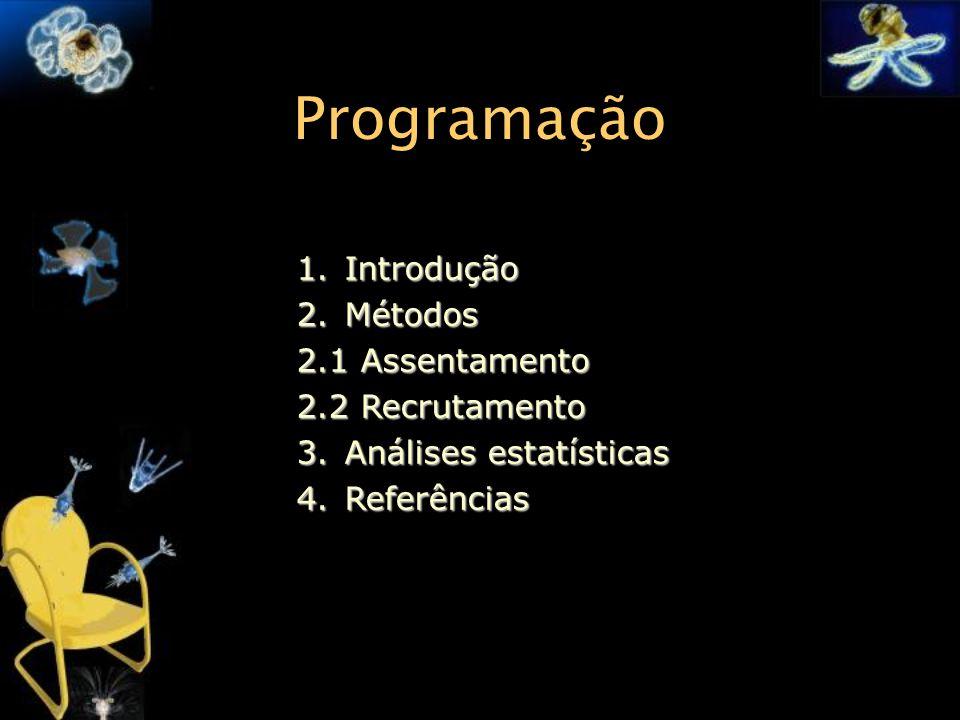 Programação Introdução Métodos 2.1 Assentamento 2.2 Recrutamento