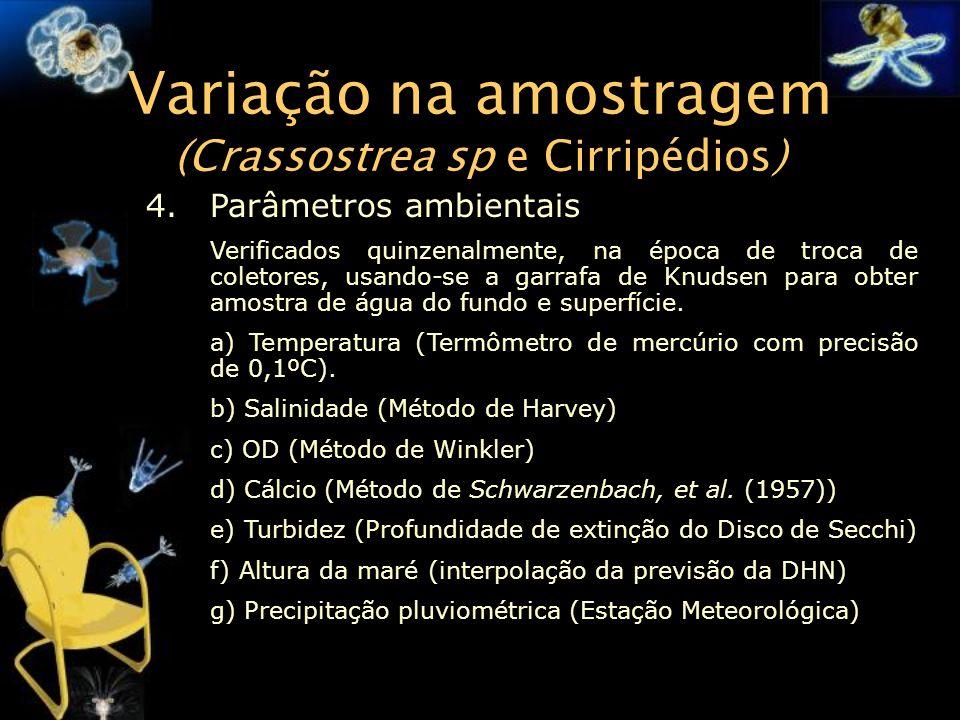 Variação na amostragem (Crassostrea sp e Cirripédios)