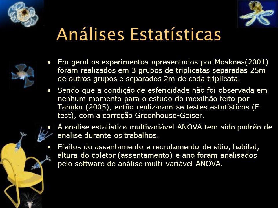 Análises Estatísticas
