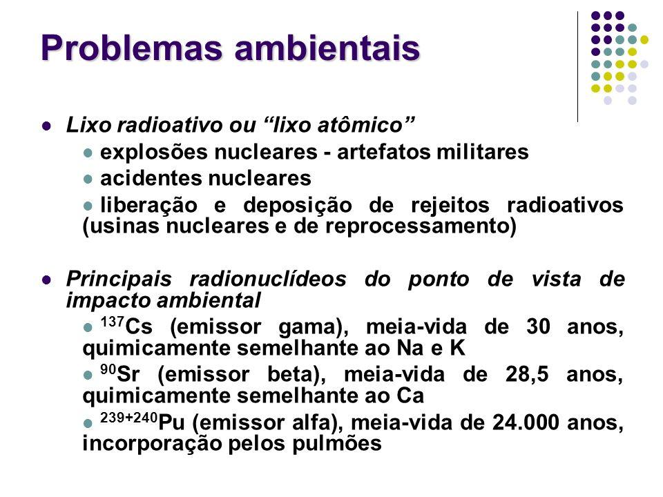 Problemas ambientais Lixo radioativo ou lixo atômico