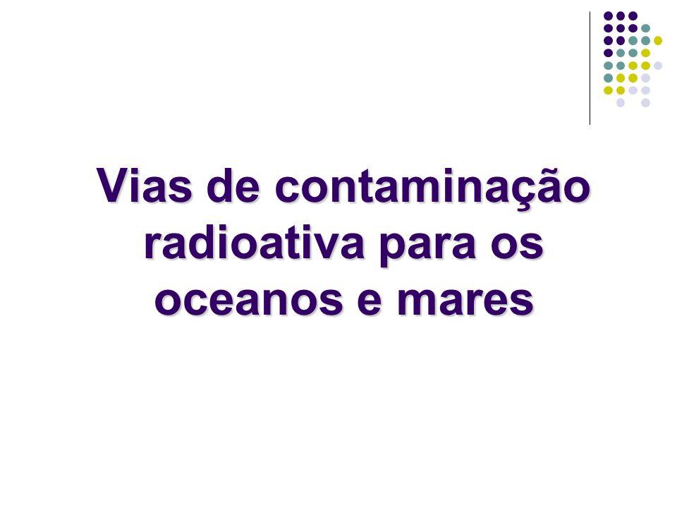 Vias de contaminação radioativa para os oceanos e mares
