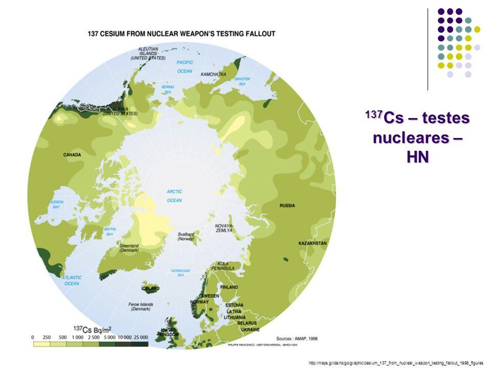 137Cs – testes nucleares – HN