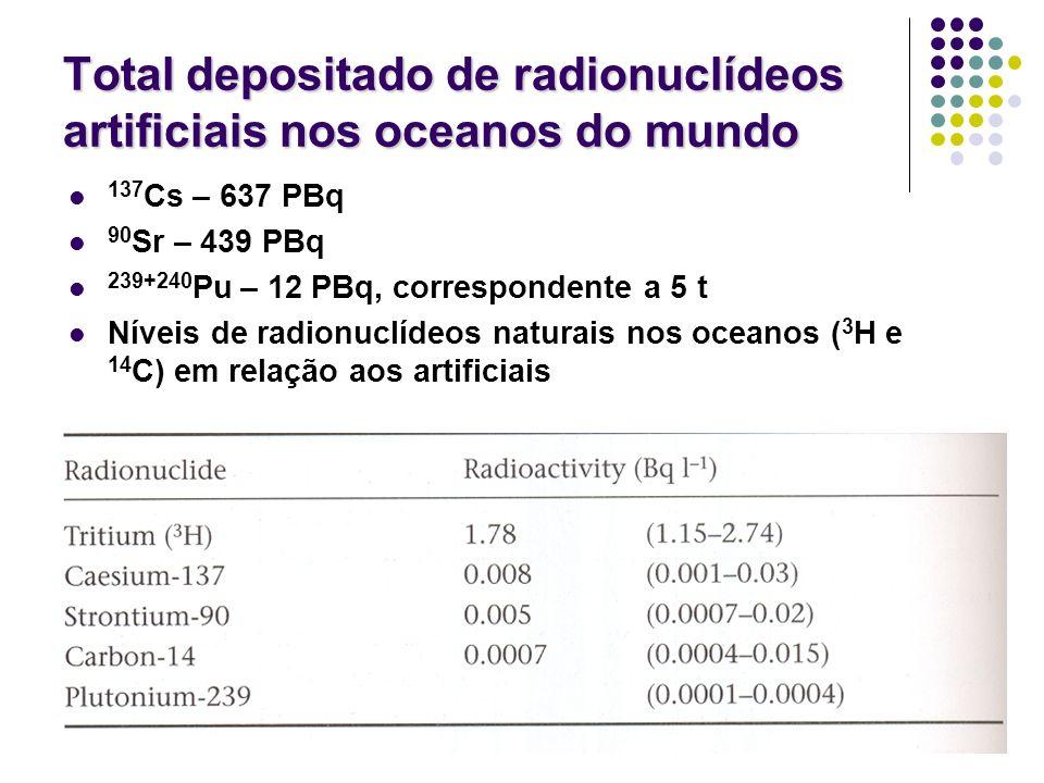 Total depositado de radionuclídeos artificiais nos oceanos do mundo