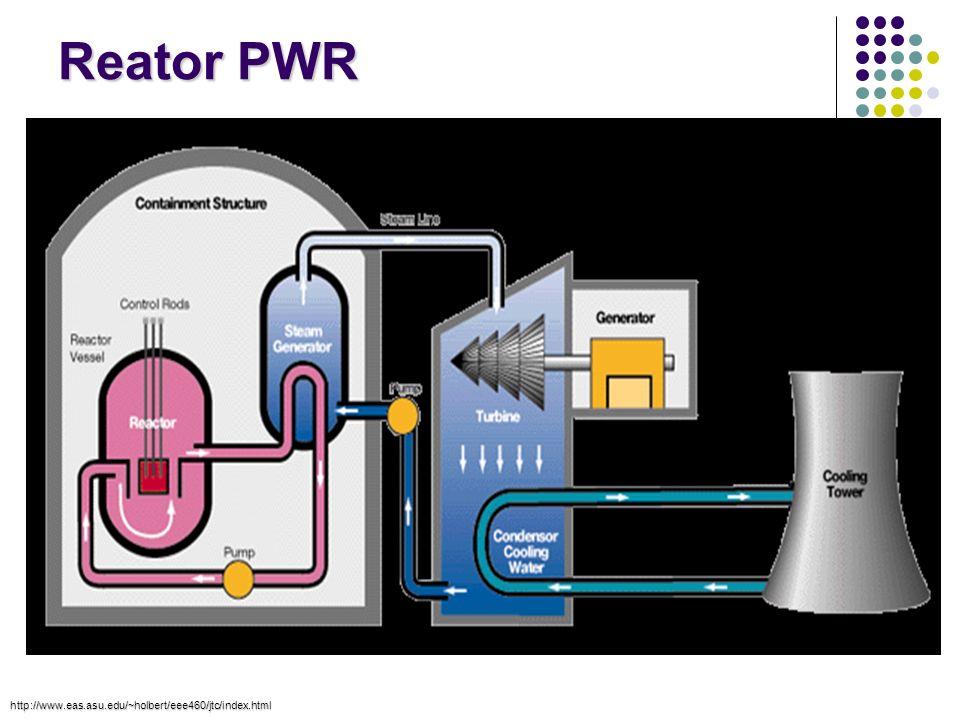 Reator PWR http://www.eas.asu.edu/~holbert/eee460/jtc/index.html