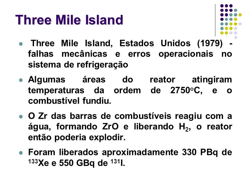 Three Mile Island Three Mile Island, Estados Unidos (1979) - falhas mecânicas e erros operacionais no sistema de refrigeração.