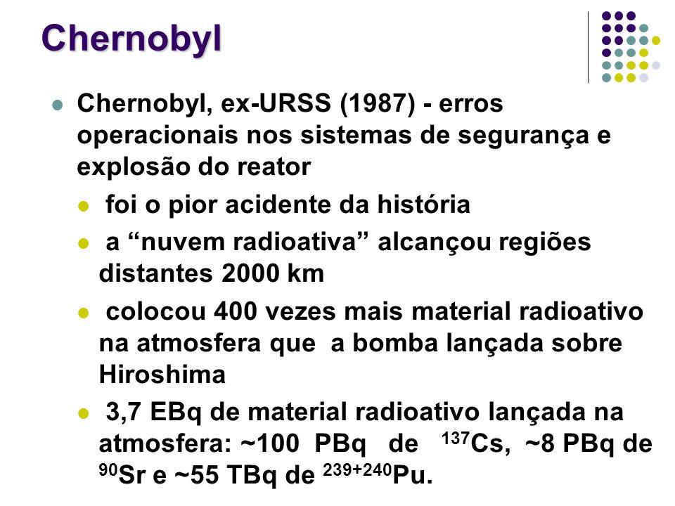 Chernobyl Chernobyl, ex-URSS (1987) - erros operacionais nos sistemas de segurança e explosão do reator.