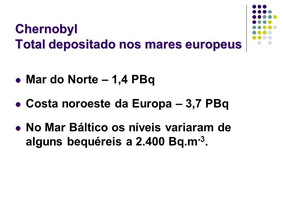 Chernobyl Total depositado nos mares europeus