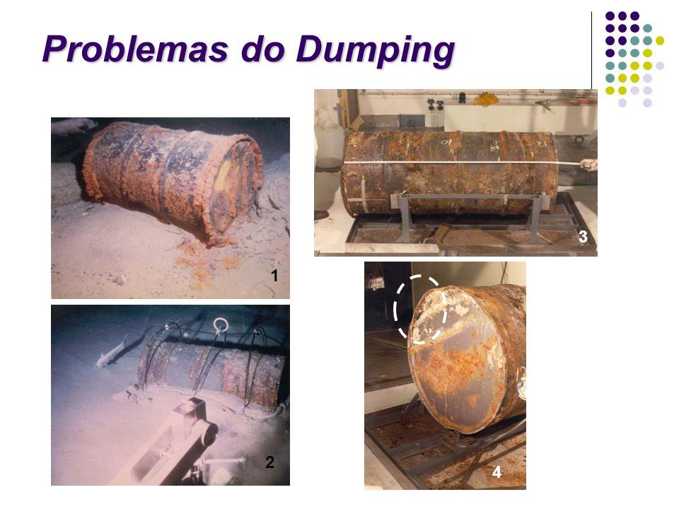 Problemas do Dumping 1 2 3 4