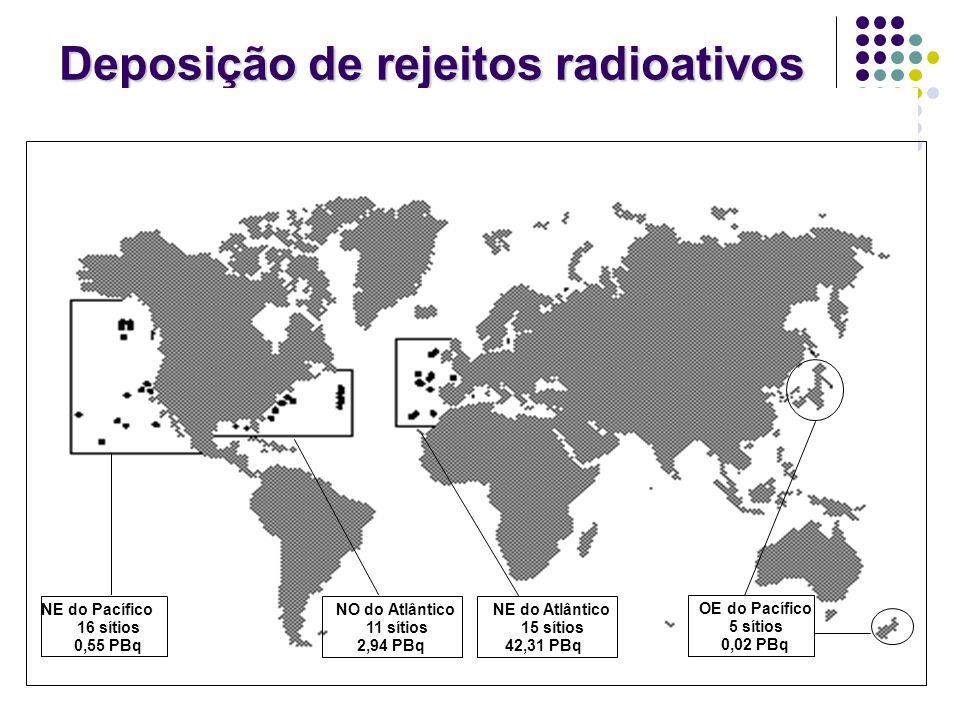 Deposição de rejeitos radioativos