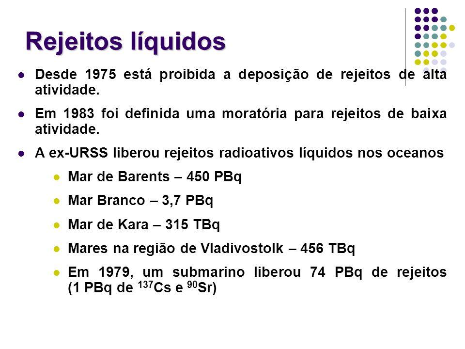 Rejeitos líquidos Desde 1975 está proibida a deposição de rejeitos de alta atividade.