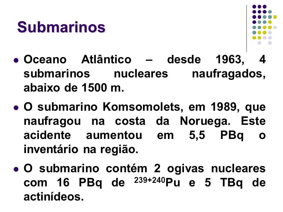 Submarinos Oceano Atlântico – desde 1963, 4 submarinos nucleares naufragados, abaixo de 1500 m.