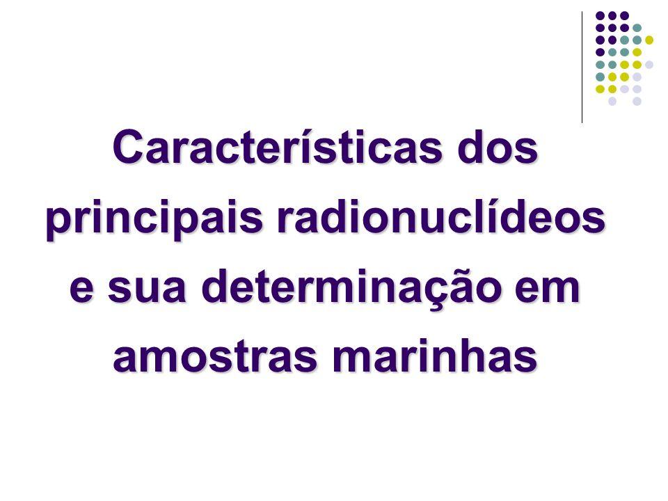 Características dos principais radionuclídeos e sua determinação em amostras marinhas
