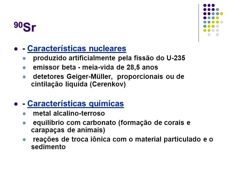 90Sr - Características nucleares - Características químicas