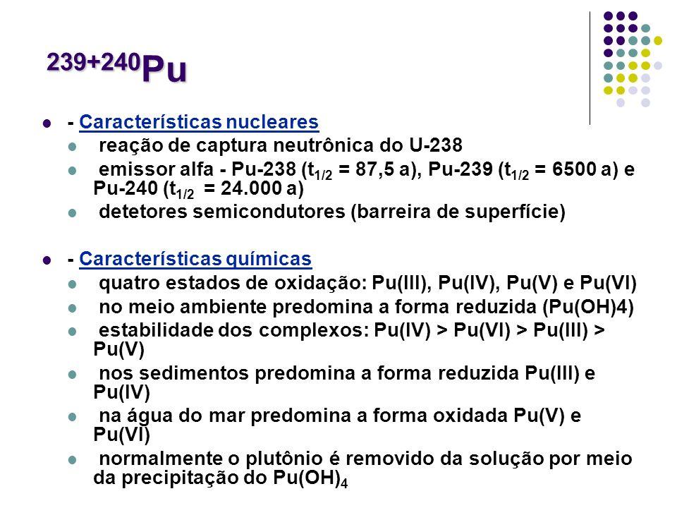 239+240Pu - Características nucleares