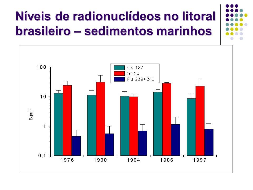 Níveis de radionuclídeos no litoral brasileiro – sedimentos marinhos