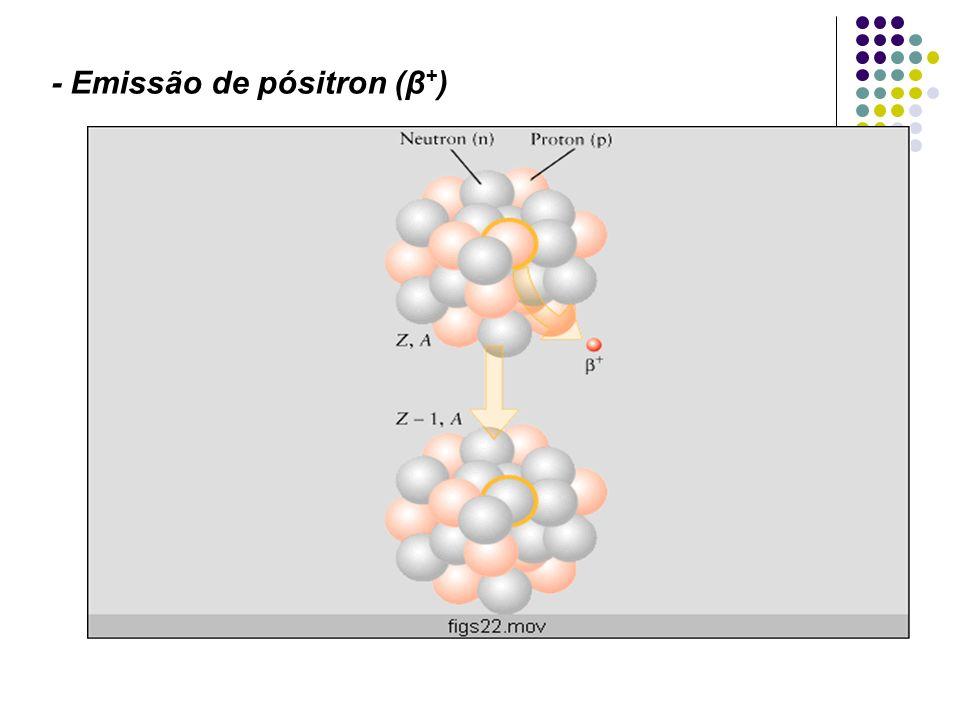 - Emissão de pósitron (β+)