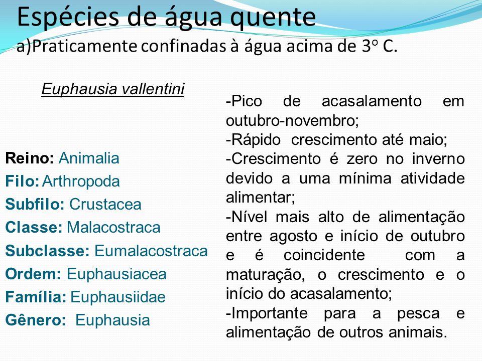 Espécies de água quente a)Praticamente confinadas à água acima de 3o C.