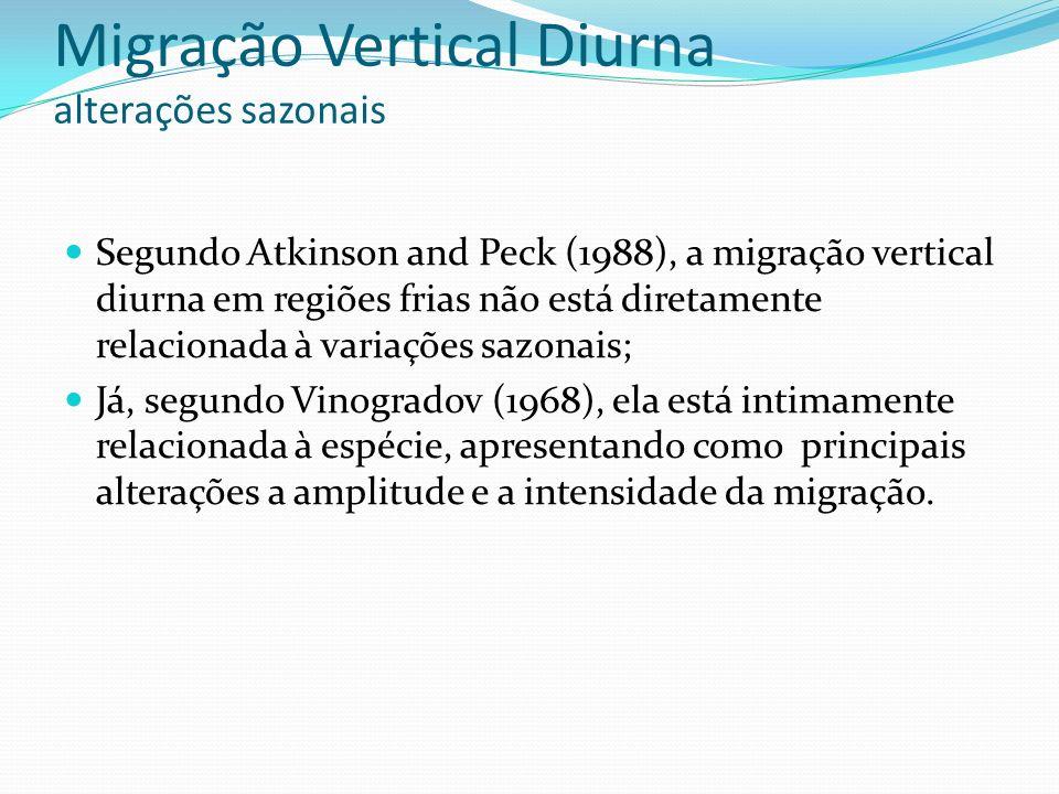 Migração Vertical Diurna alterações sazonais