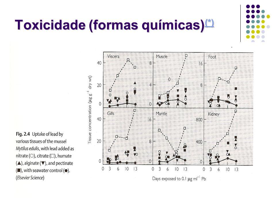 Toxicidade (formas químicas)(*)