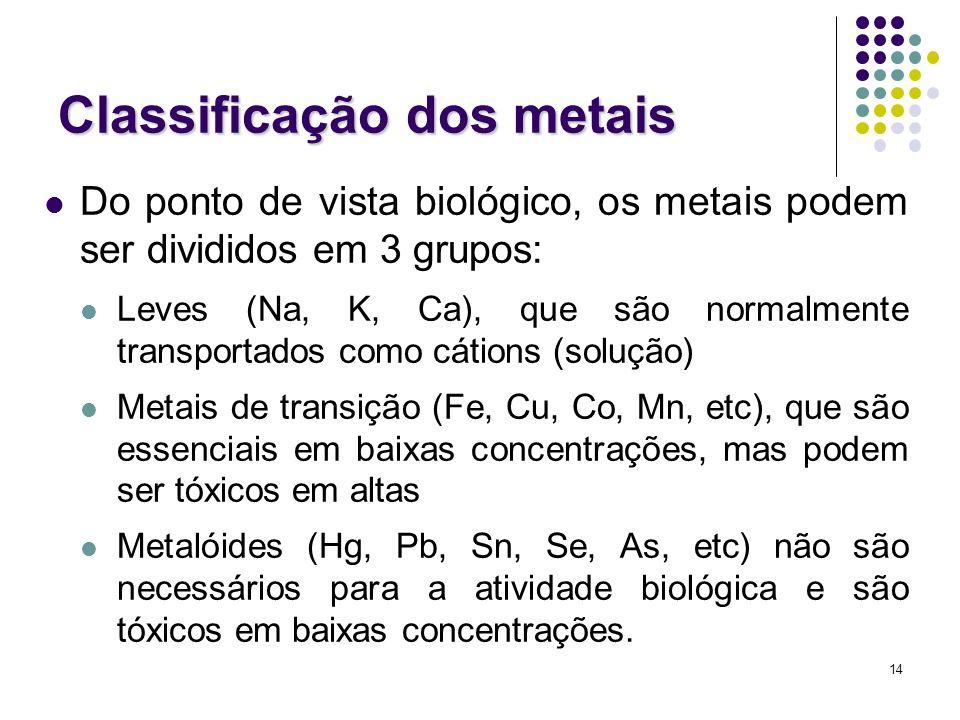 Classificação dos metais