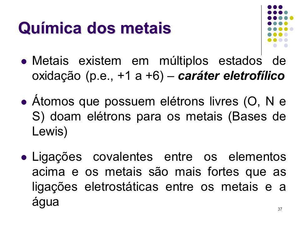 Química dos metais Metais existem em múltiplos estados de oxidação (p.e., +1 a +6) – caráter eletrofílico.
