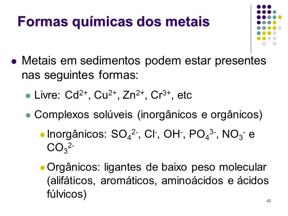 Formas químicas dos metais